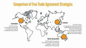 What is a Free Trade Agreement? - TradeVistas