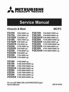 Mitsubishi Fgc25n Forklift Trucks Chassis  Mast And