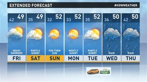 kgw com after some friday showers dry and sunny weather