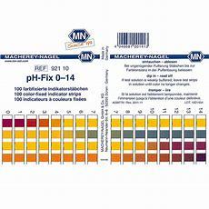 Phfix Test Strips, 014 Pk100