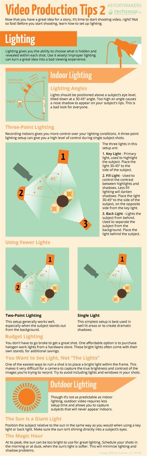 pin  small video camera  videography film tips