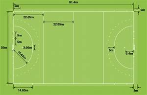 Badminton Ground Length And Width