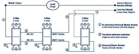 All 6 Part Rotory Way Switch Wiring Diagram by Leviton 5604 2w Electric
