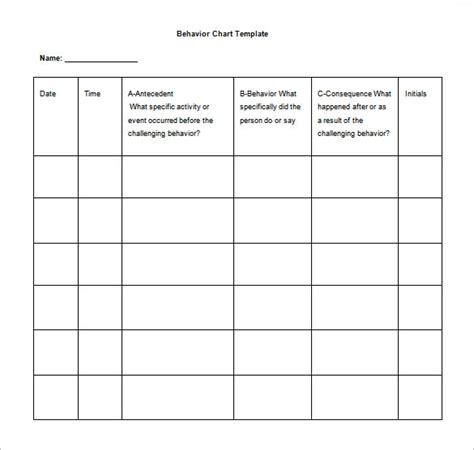 Abc Behaviour Chart Template by 6 Behavior Chart Templates Pdf Doc Free Premium