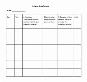 free worksheets blank abc chart free math worksheets With abc chart behaviour template