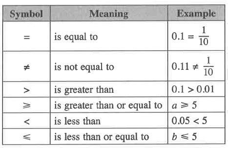Tuition Singapore Secondary Math Tuition Mathematical