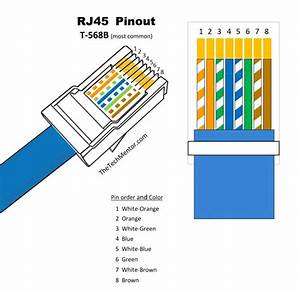 Rj12 To Rj45 Pin Wiring Diagram