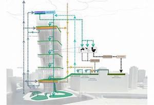 Clean Tower Conceptual High