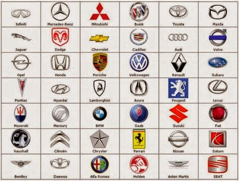 logo mobil terkenal  foto gambar terbaru