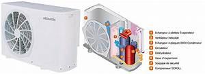 Pac Air Eau : probl me augmenter ma temp rature pompe chaleur pac air ~ Melissatoandfro.com Idées de Décoration