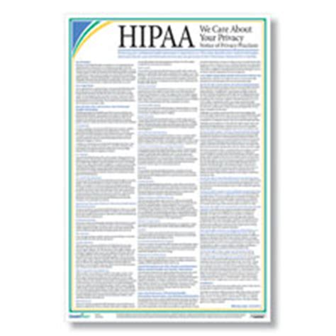 hipaa notice  privacy practices poster