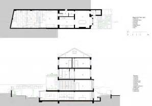 How Draw Architectural Floor Plans