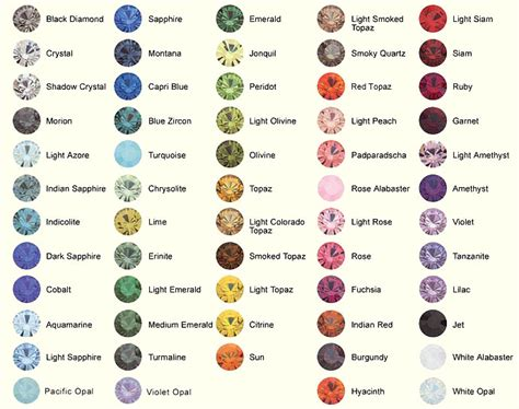 Light Therapy For Depression by Random Knowledge Birthstones