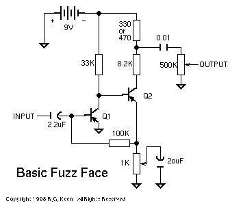 The Technology Fuzz Face