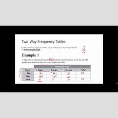 Algebra I 81 Twoway Frequency Tables Youtube