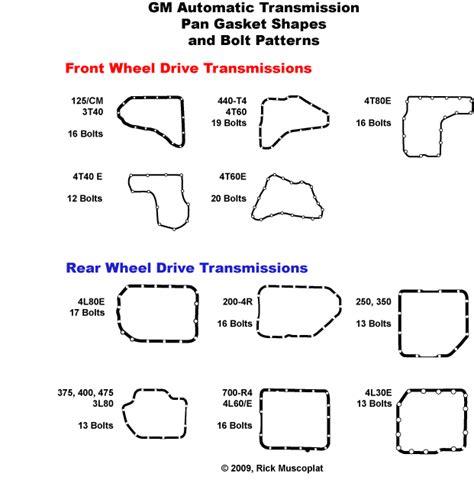 Identify Stock Trans From 2 Door 79 Caprice
