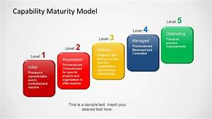 Capability Maturity Model Powerpoint Template