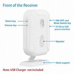 Wireless Pir Motion Sensor Shopping Mall Anti