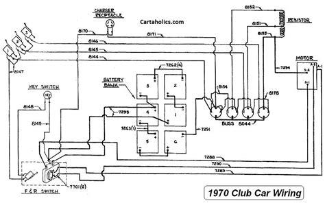 cartaholics golf cart forum club car caroche wiring diagram