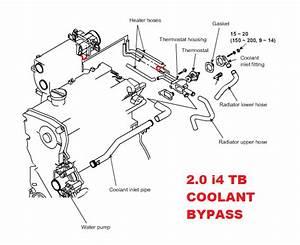 Help Needed  Hidden Coolant Leak