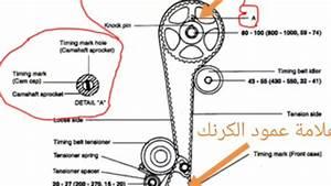 Change Timing Belt Hyundai Verna    U062a U063a U064a U064a U0631  U0633 U064a U0631  U0627 U0644 U0643 U0627 U062a U064a U0646 U0629