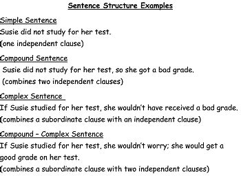 Purpose Of Sentence Structures Lesson For Kids Studycom