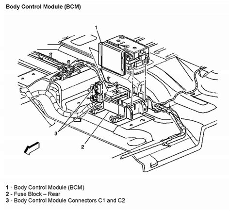 What Truck Body Controller Does