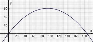 Spannweite Stahlträger Berechnen : spannweite s berechnen parabeln mathelounge ~ Themetempest.com Abrechnung