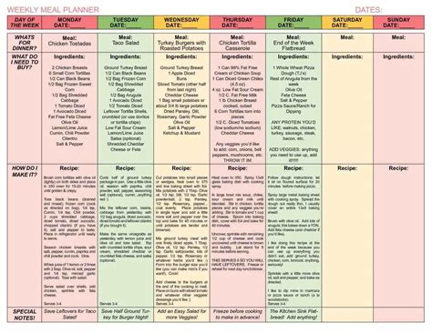 master bathroom vanity diet plan chart for weight loss siudy