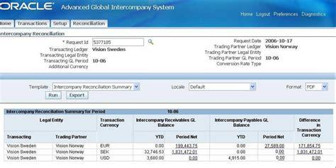 oracle intercompany financials intercompany