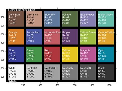 colors in matlab color checker chart file exchange matlab central