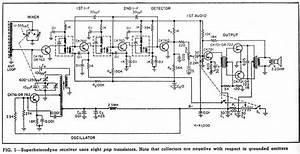 Transistor Radio 8tp