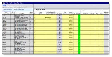 process template excel exceltemplates exceltemplates
