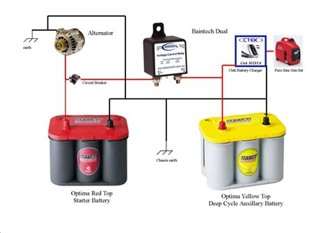 Boat Battery In Parallel by Rv Parallel Battery Wiring Diagram Rv Free Engine Image