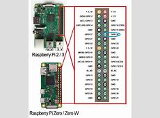 Ampacity table nec garden view landscape wiringpi gpio pin numbering tables images wiring table greentooth Image collections
