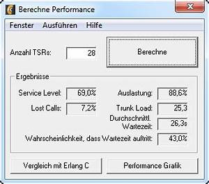 Performance Level Berechnen : call center software service level optimierung f r windows cc logic call center software ~ Themetempest.com Abrechnung