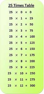 25 Times Table Multiplication Chart | Exercise on 25 Times ...