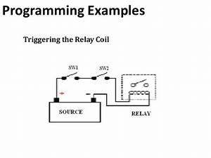 Programmable Logic Controller And Ladder Logic Programming