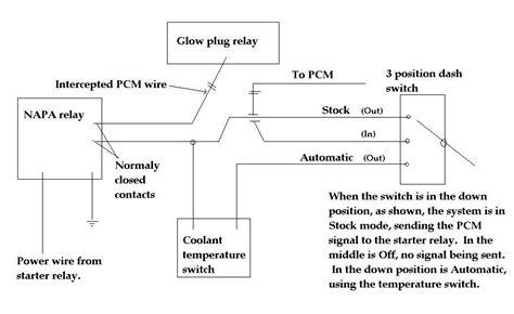 Power Stroke Faq Glow Plug Relay Bypass