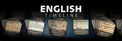 English Timeline