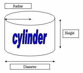 Calcul Volume Litre : best 25 cylinder volume ideas on pinterest cylinder ~ Melissatoandfro.com Idées de Décoration