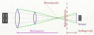 Objektiv Berechnen : auflagemass berechnen m glich ~ Themetempest.com Abrechnung