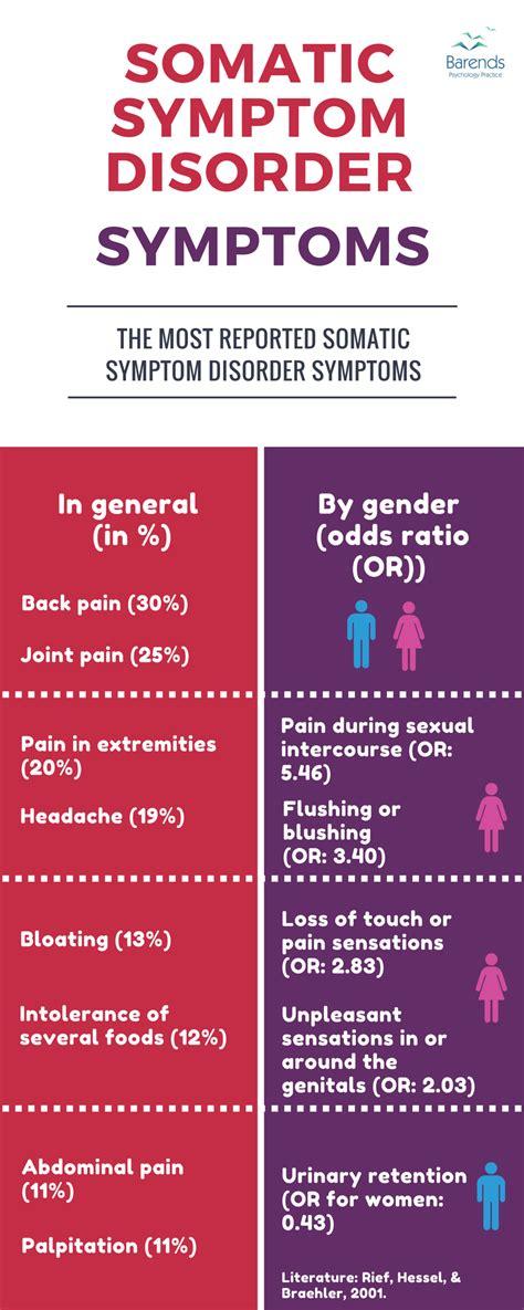 somatic symptom disorder facts    world