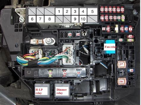 toyota corolla fuse box diagram wiring diagram