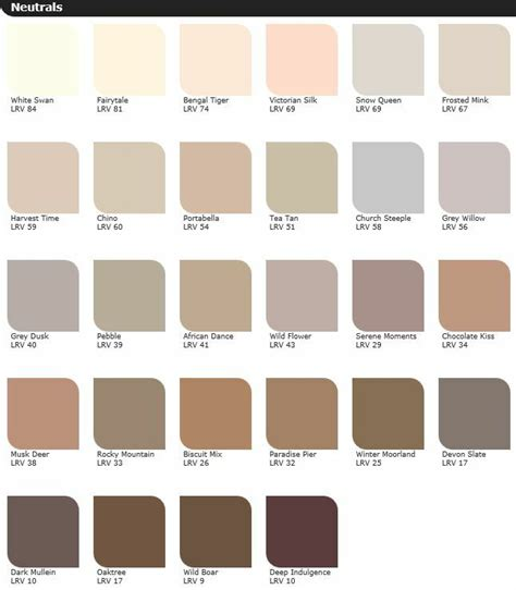 5ltr leyland paint trade vinyl matt emulsion neutral range ebay