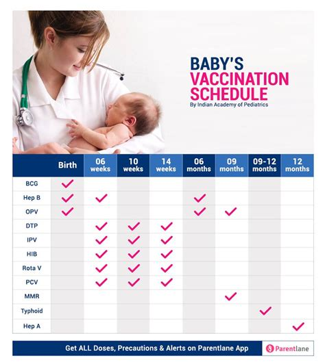 vaccination chart  babies  india