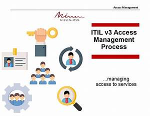 itil access management process powerpoint With itil access management process document