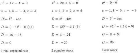 10 Best Images Of Quadratic Inequality Worksheet  Graphing Inequalities Worksheets, Quadratic