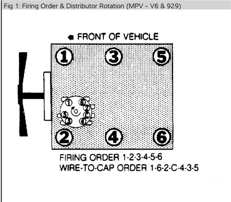 Firing Order May Have The
