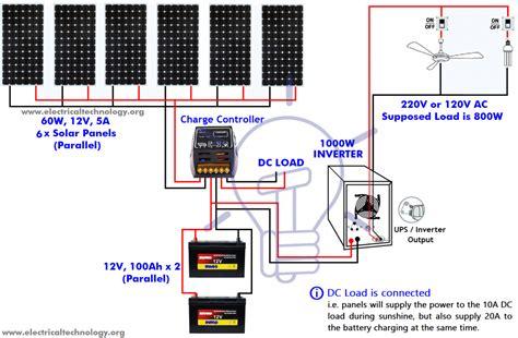 Wiring Diagram Solar Power System Bookingritzcarlton Info